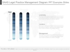 Saas Legal Practice Management Diagram Ppt Examples Slides