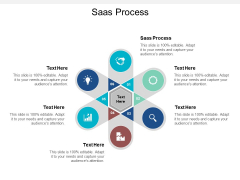 Saas Process Ppt PowerPoint Presentation Infographics Maker Cpb