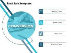 Saas Sale Conversion Ppt PowerPoint Presentation Layouts Clipart Images