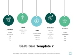 Saas Sale Purchase Ppt PowerPoint Presentation Gallery Professional