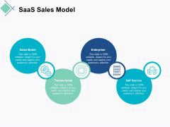 Saas Sales Model Ppt Powerpoint Presentation File Influencers