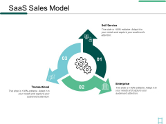 Saas Sales Model Ppt PowerPoint Presentation Infographics Demonstration