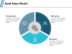 Saas Sales Model Ppt PowerPoint Presentation Professional Themes