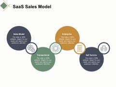 Saas Sales Model Transactional Ppt Powerpoint Presentation Show Model