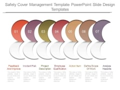 Safety Cover Management Template Powerpoint Slide Design Templates