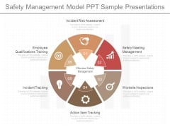 Safety Management Model Ppt Sample Presentations