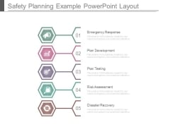 Safety Planning Example Powerpoint Layout