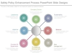 Safety Policy Enhancement Process Powerpoint Slide Designs