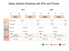 Safety Solution Roadmap With Kpis And Threats Ppt PowerPoint Presentation File Outline PDF