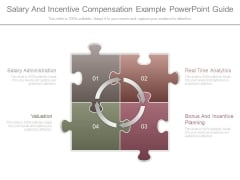 Salary And Incentive Compensation Example Powerpoint Guide