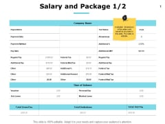 Salary And Package Method Ppt PowerPoint Presentation Ideas Pictures