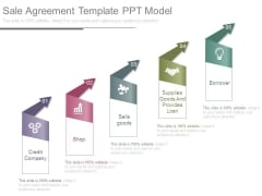 Sale Agreement Template Ppt Model