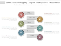 Sales Account Mapping Diagram Example Ppt Presentation