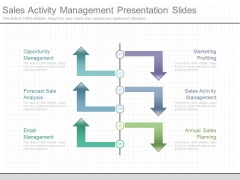 Sales Activity Management Presentation Slides