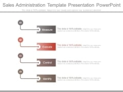Sales Administration Template Presentation Powerpoint