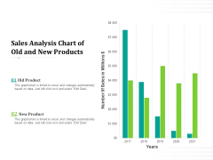 Sales Analysis Chart Of Old And New Products Ppt PowerPoint Presentation Professional Influencers PDF