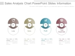 Sales Analysis Chart Powerpoint Slides Information