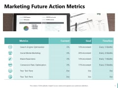 Sales And Business Development Action Plan Marketing Future Action Metrics Ppt Infographics Designs Download PDF
