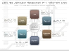 Sales And Distribution Management Ppt Powerpoint Show
