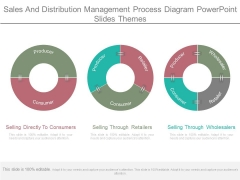 Sales And Distribution Management Process Diagram Powerpoint Slides Themes