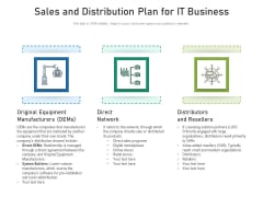 Sales And Distribution Plan For It Business Ppt PowerPoint Presentation Inspiration Display PDF