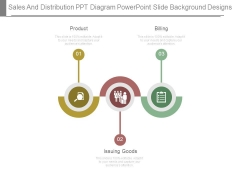 Sales And Distribution Ppt Diagram Powerpoint Slide Background Designs
