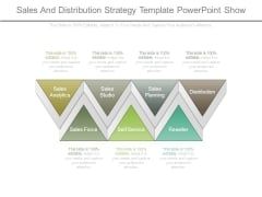 Sales And Distribution Strategy Template Powerpoint Show
