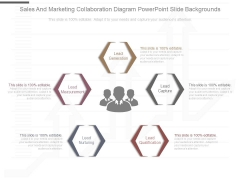 Sales And Marketing Collaboration Diagram Powerpoint Slide Backgrounds