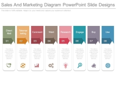 Sales And Marketing Diagram Powerpoint Slide Designs