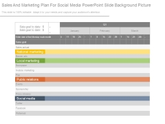 Sales And Marketing Plan For Social Media Powerpoint Slide Background Picture