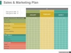 Sales And Marketing Plan Ppt PowerPoint Presentation Background Designs