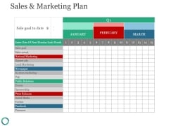 Sales And Marketing Plan Ppt PowerPoint Presentation Layouts