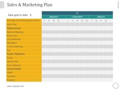 Sales And Marketing Plan Ppt PowerPoint Presentation Slides