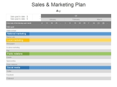 Sales And Marketing Plan Template 1 Ppt PowerPoint Presentation Inspiration