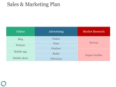 Sales And Marketing Plan Template 1 Ppt PowerPoint Presentation Tips