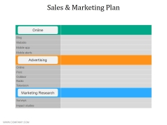 Sales And Marketing Plan Template 2 Ppt PowerPoint Presentation Layouts Gallery