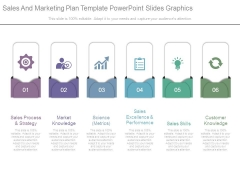 Sales And Marketing Plan Template Powerpoint Slides Graphics