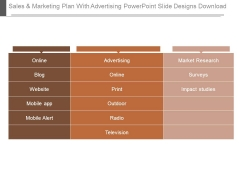 Sales And Marketing Plan With Advertising Powerpoint Slide Designs Download