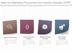 Sales And Marketing Procurement And Inventory Example Of Ppt