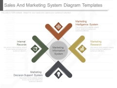 Sales And Marketing System Diagram Templates