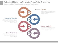 Sales And Marketing Template Powerpoint Templates