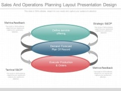 Sales And Operations Planning Layout Presentation Design