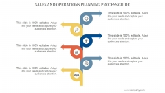 Sales And Operations Planning Process Guide Ppt PowerPoint Presentation Inspiration
