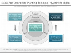 Sales And Operations Planning Template Powerpoint Slides