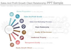 Sales And Profit Growth Client Relationship Ppt Sample
