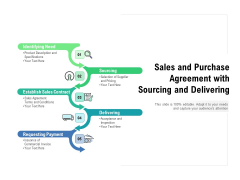 Sales And Purchase Agreement With Sourcing And Delivering Ppt PowerPoint Presentation Slides Brochure PDF