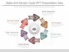 Sales And Service Cycle Ppt Presentation Idea