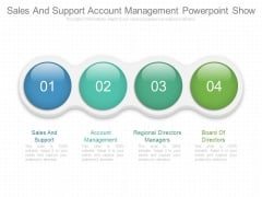 Sales And Support Account Management Powerpoint Show