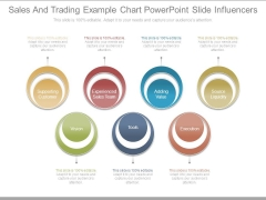 Sales And Trading Example Chart Powerpoint Slide Influencers
