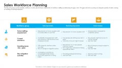 Sales Assistance Boost Overall Efficiency Sales Workforce Planning Information PDF